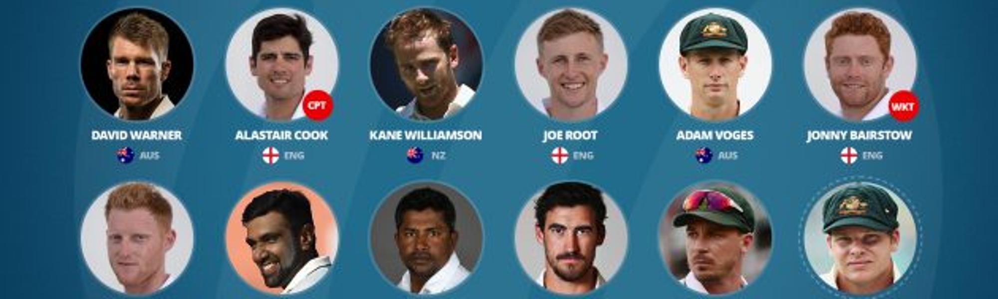 ICC Test team of the Year 2016