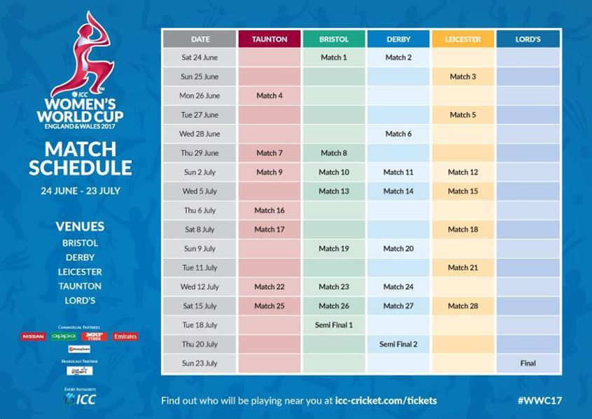 ICC WWC Schedule