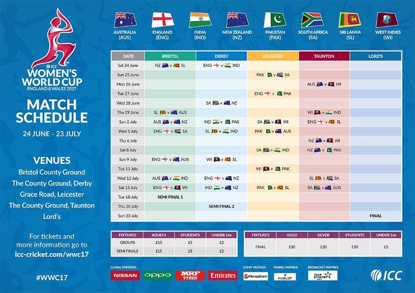 ICC Women's World Cup Match Schedule