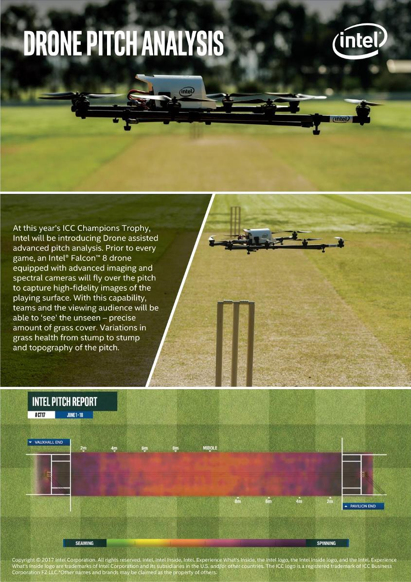 Drone pitch analysis introduced in Champions Trophy 2017.