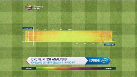 #CT17 Eng v NZ: Pitch report