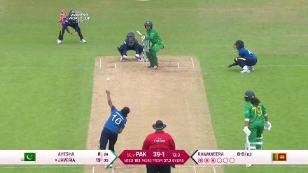 #WWC17 Javeria Wadood's quick-fire innings of 24 ends with a run out