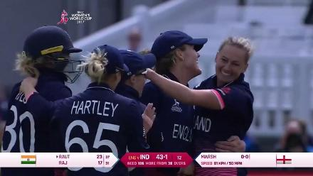 WICKET: Mithali Raj is run out for 17
