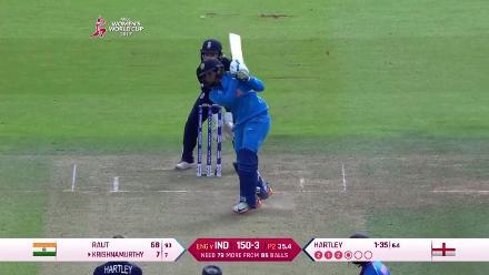 #WWC17 Veda Krishnamurthy scores a 34-ball 35