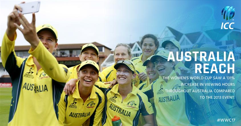 #WWC17 - Australia Reach
