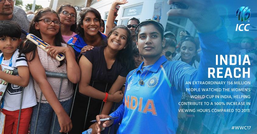 #WWC17 - India Reach