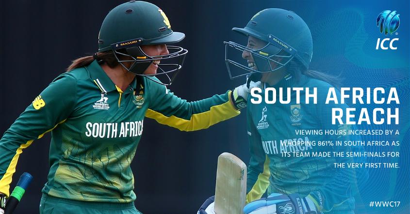#WWC17 - South Africa Reach