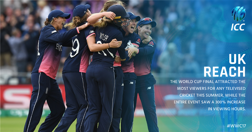 #WWC17 - UK Reach