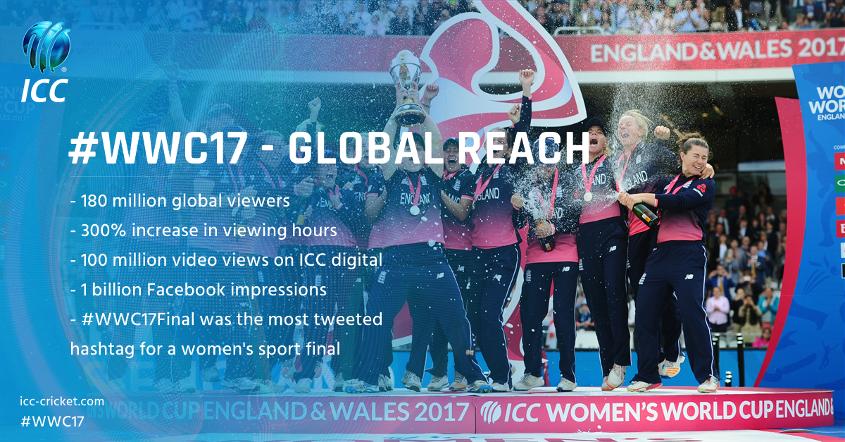 #WWC17 - Global Reach