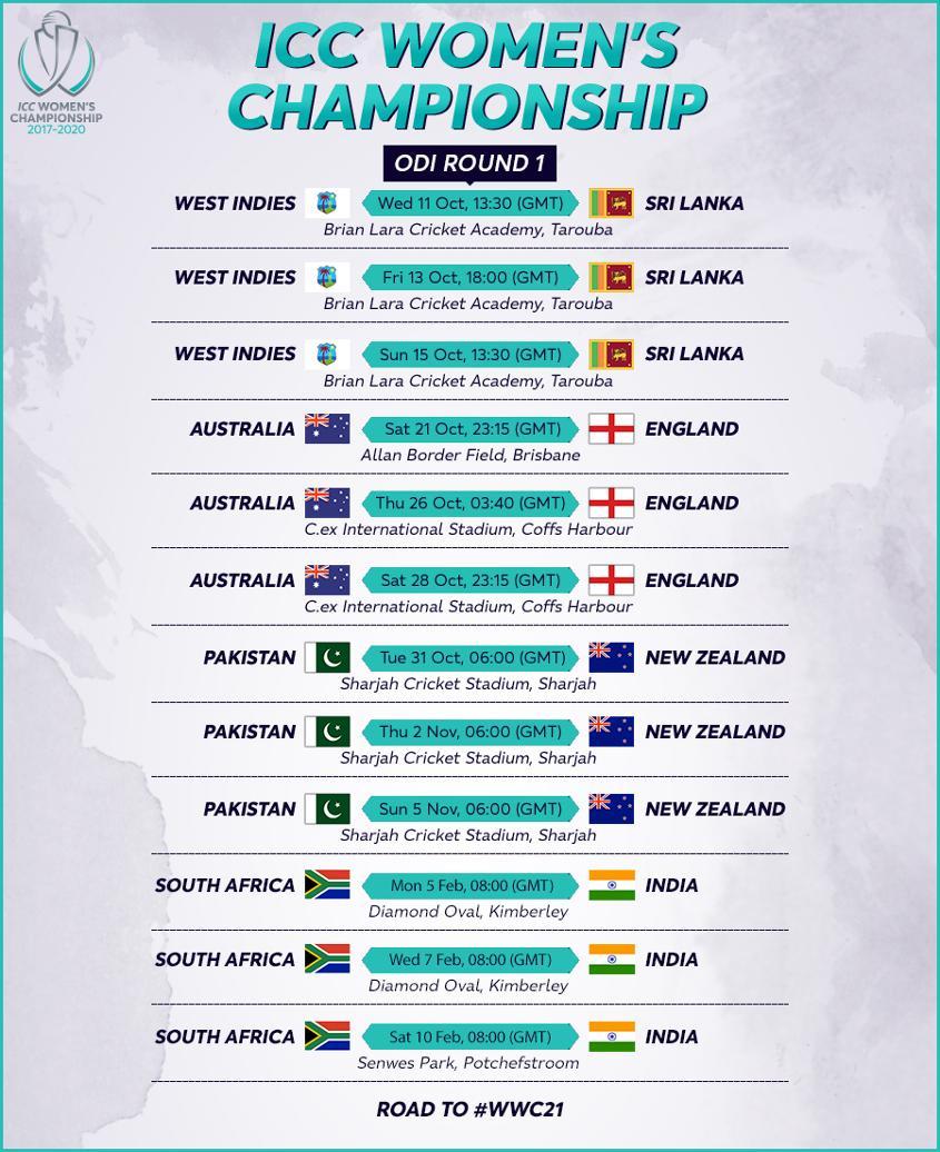 FIXTURES: ICC Women's Championship