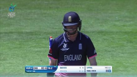 England collapse from 47/0 to 96 all out against Australia at U19CWC