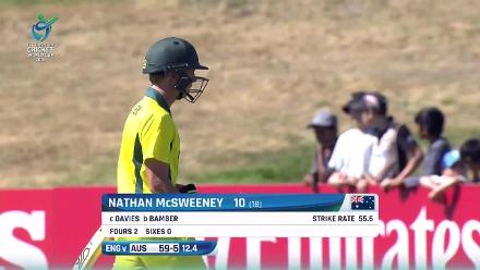 How the Australia wickets fell against England at U19CWC