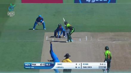 Pakistan's batting highlights in the U19CWC semi-final