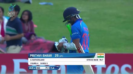 Watch the India wickets fall in the U19CWC Final