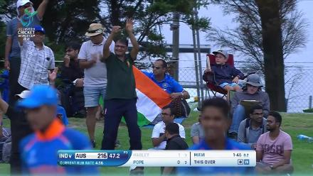 HIGHLIGHTS: India win the U19 Cricket World Cup