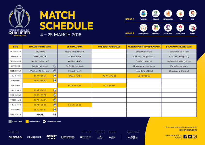 ICC CWCQ 2018 - The full match schedule