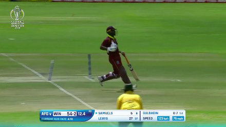 CWCQ POTD - Lewis ran out by a direct hit from Najibullah