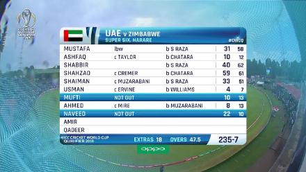 HIGHLIGHTS: UAE defeats Zimbabwe