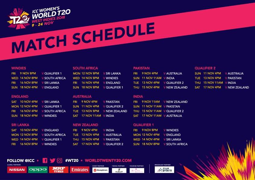 The Women's World T20 2018 schedule