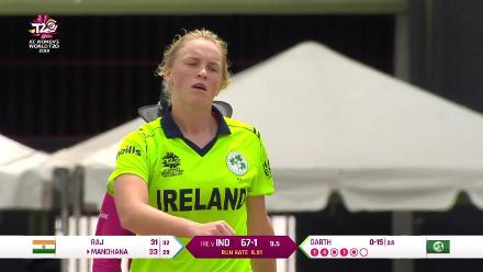 IND v IRE: India innings highlights