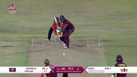 WI v ENG: Windies innings highlights