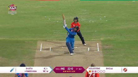 ENG v IND: India innings highlights