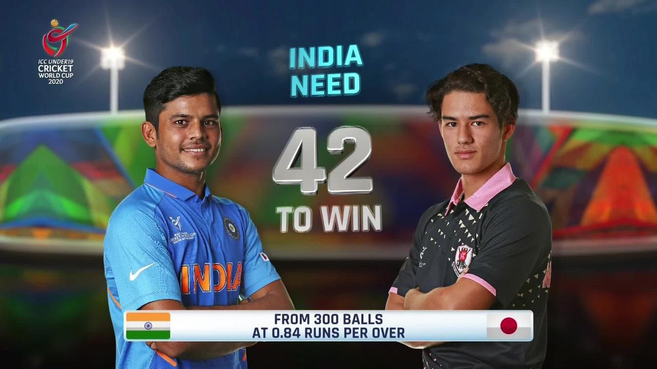 Icc U19 Cwc Ind V Jpn Highlights Of India S 10 Wicket Win