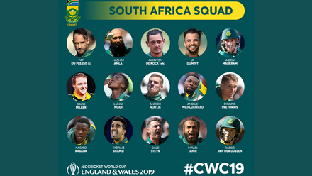 ICC Men's Cricket World Cup 2019 – Full squads