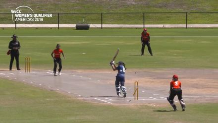 Women's Qualifier – Americas: Top five wickets