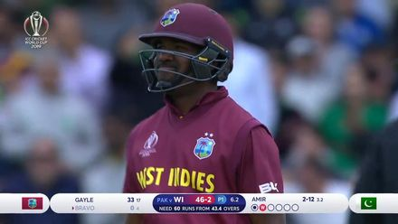 CWC19: WI v Pak – West Indies fall of wickets