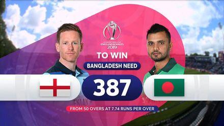 CWC19: ENG v BAN - Bangladesh innnings highlights