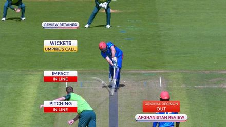 CWC19: SA v AFG - Review can't save Rahmat as he is dismissed LBW