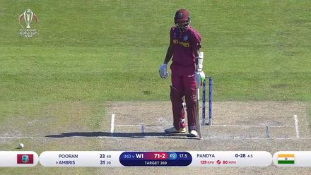 CWC19: WI v IND – Pandya traps Ambris in front for 31
