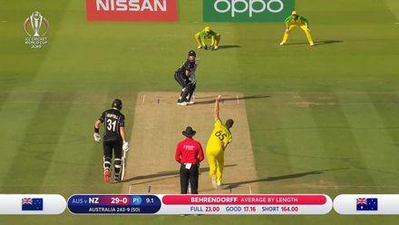 CWC19: NZ v AUS - Nicholls strangled down the leg-side