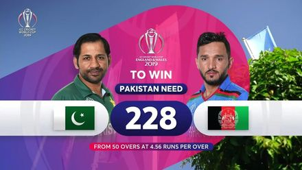 CWC19: PAK v AFG - Pakistan innings highlights