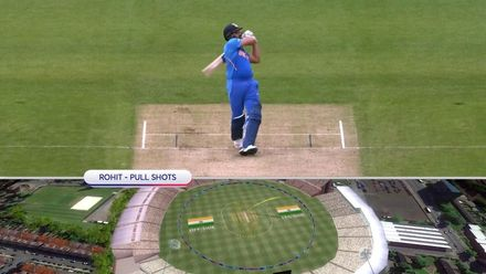 Rohit Sharma's 'pull shot' analysis