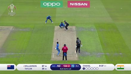 CWC19 SF: IND v NZ – The story so far