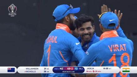 CWC19 SF: IND v NZ – New Zealand wickets