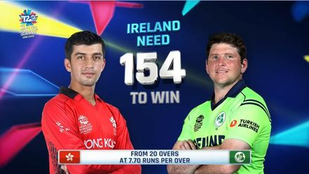 T20WCQ: HK v IRE – Highlights of Ireland's win against Hong Kong