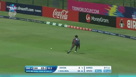 T20WCQ: UAE v CAN – All fours and sixes in Canada's innings