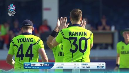 T20WCQ: Rankin takes 50th T20I wicket for Ireland