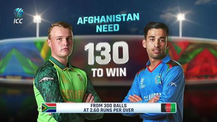ICC U19 CWC: SA v AFG – Full highlights of Afghanistan's convincing opening day win