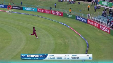 ICC U19 CWC: AUS v WI – All the boundaries from the Australia innings