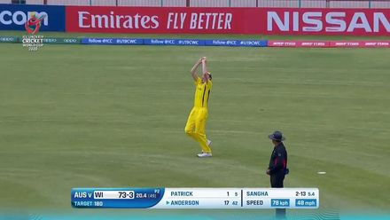 ICC U19 CWC: AUS v WI - Sangha claims his third wicket
