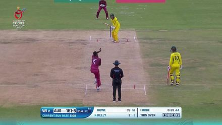 U19CWC_2020_MATCH5_AUSvWI_AUS_WICKETS