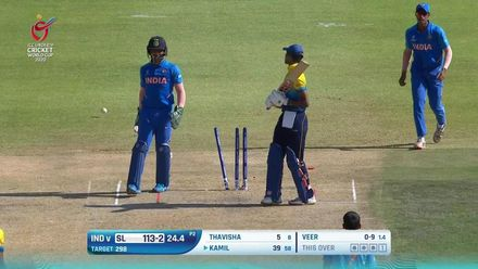 ICC U19 CWC: IND v SL – All the 14 wickets to fall