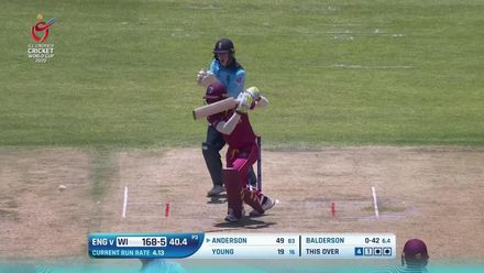 ICC U19 CWC: ENG v WI – Highlights of West Indies' innings