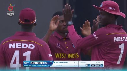 ICC U19 CWC: ENG v WI – All the 16 wickets to fall