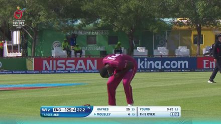 ICC U19 CWC: ENG v WI – Highlights of England's innings