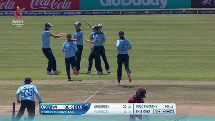 ICC U19 CWC: ENG v WI – McKenzie becomes Goldsworthy's first victim